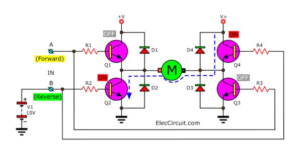 Apply Reverse motor using H-Bridge control