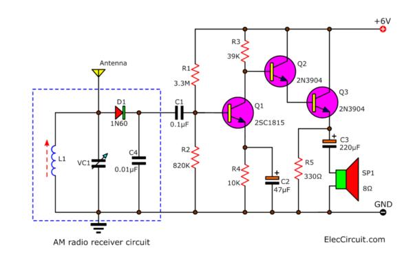AM radio receiver with 3 transistor amplifier circuit