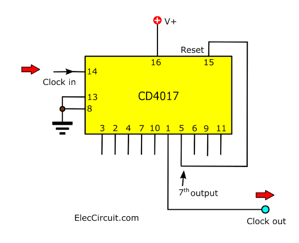 Divide by 6 circuit CD4017