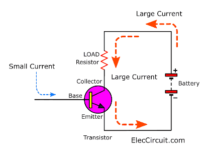 The NPN transistor in a simple circuit
