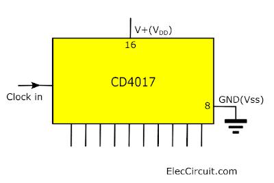 Power supply pins of CD4017