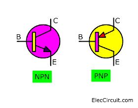 Type of Transistor