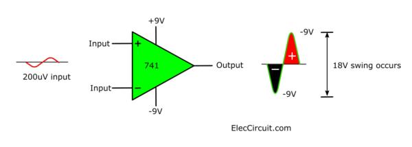 Op-amp swing supply voltage