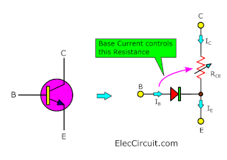 Working model and structure of NPN transistor