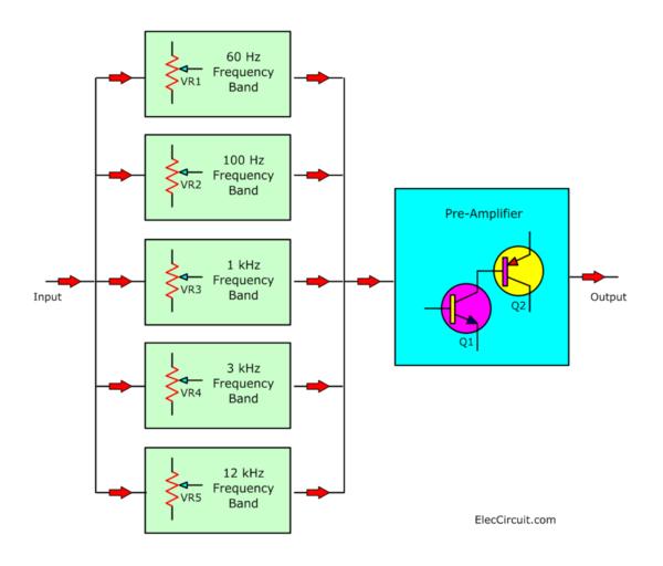 block diagram of transistor graphic equalizer