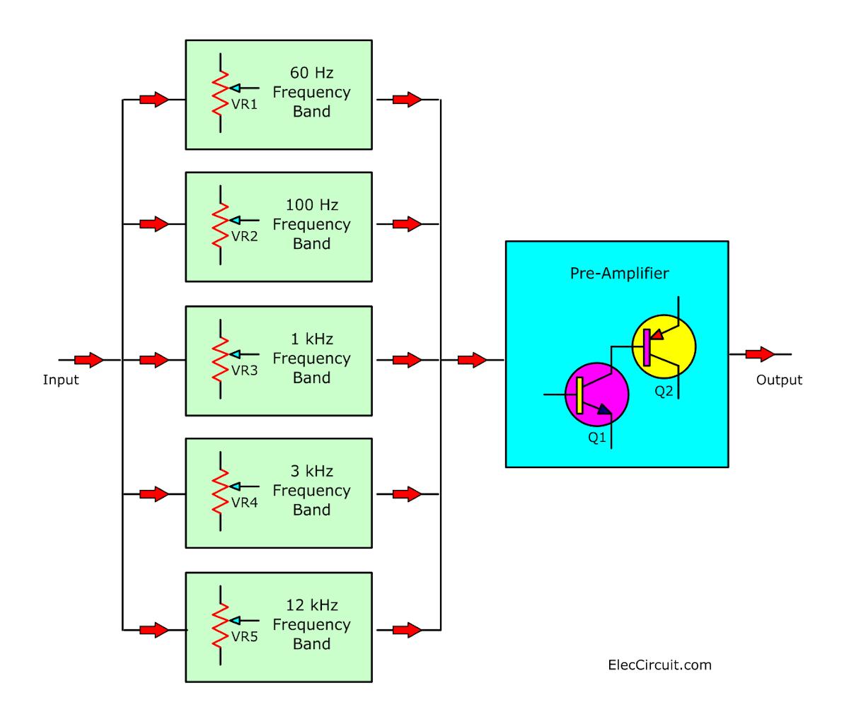 Transistor equalizer circuit diagram | ElecCircuit.com
