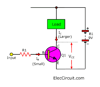 simple using transistor as switch