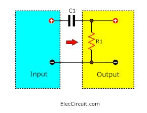 RC coupling between input and output circuit
