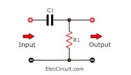 CR-coupling