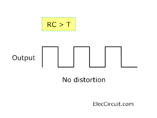 RC time constant more than T