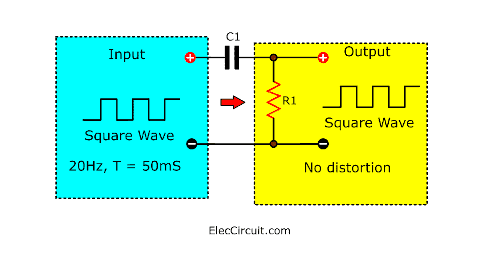 signal of successful capacitor coupling