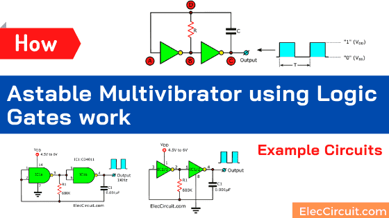 How Astable Multivibrator using Logic Gates work | Example Circuits