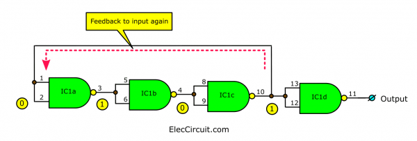 Process of inverter gate as the oscillator