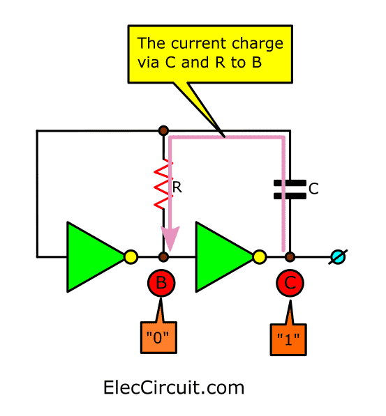 The current charge via C and R to B