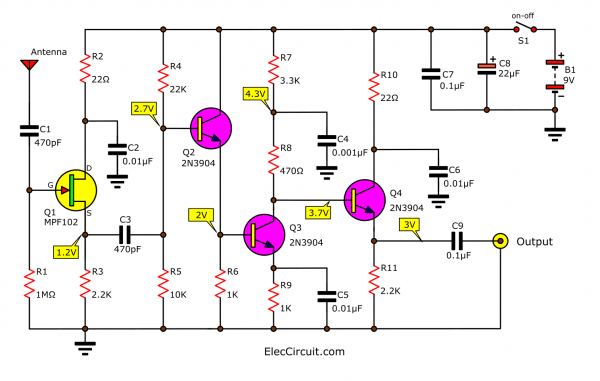high gain Active Antenna amplifier circuit