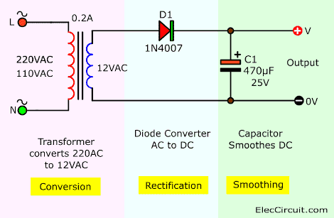Basic-power-supply-circuit-12V-200mA