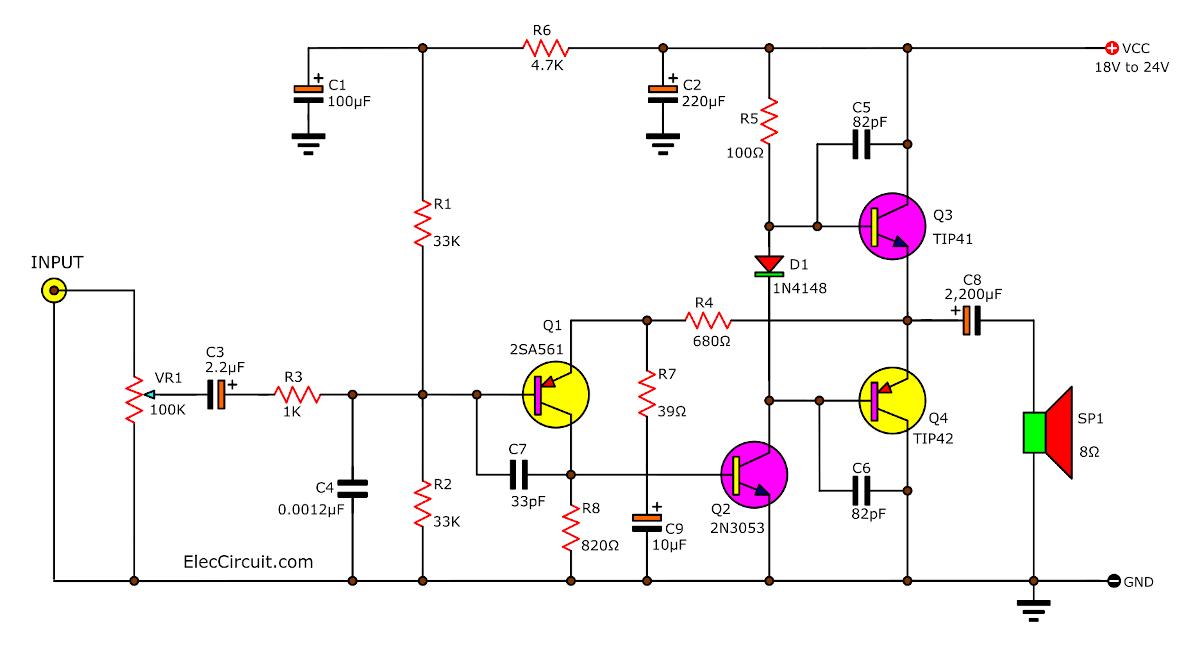 Power Amplifier OTL Cassette Radio Booster by TIP41+TIP42